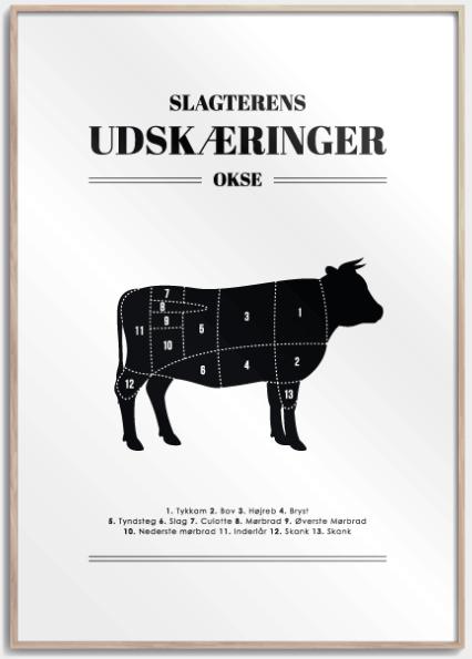 Svendegaver » slagter udskæring plakat slagtersvend gave